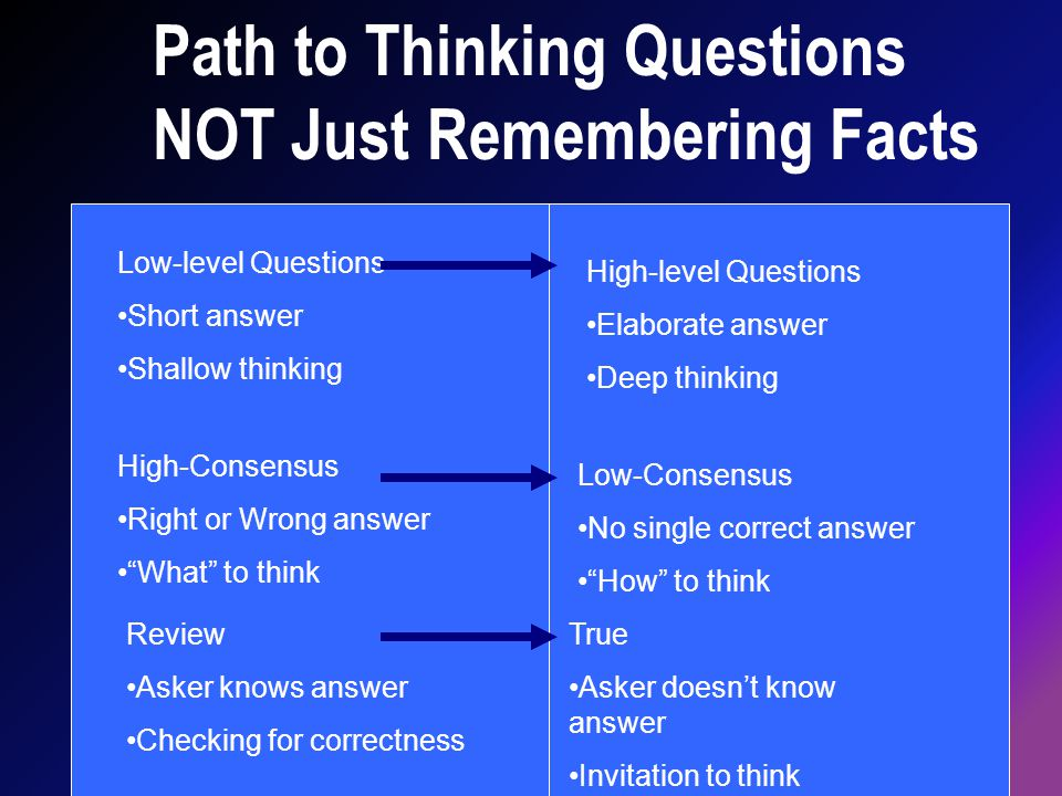 Low-level Questions Short answer Shallow thinking High-level Questions Elaborate answer Deep thinking High-Consensus Right or Wrong answer What to think Low-Consensus No single correct answer How to think Review Asker knows answer Checking for correctness True Asker doesn't know answer Invitation to think Path to Thinking Questions NOT Just Remembering Facts