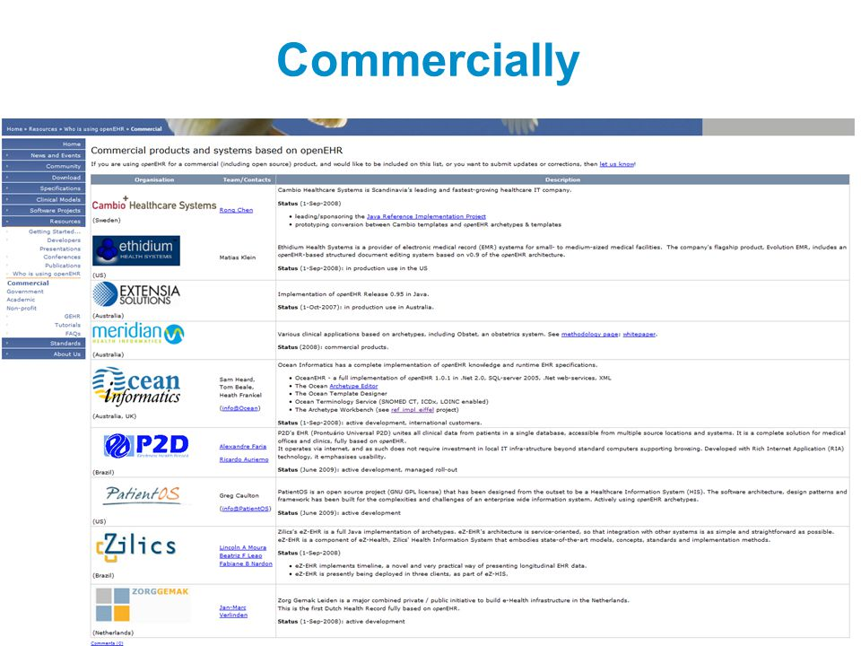 Commercially