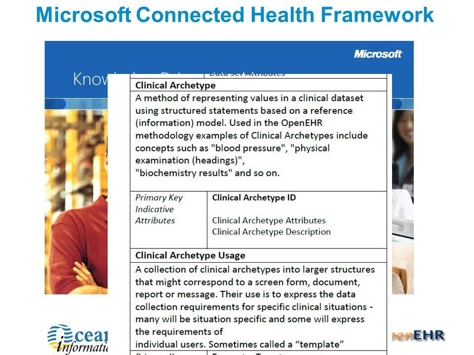 © Ocean Informatics 2009 Microsoft Connected Health Framework Growing academic interest around the world