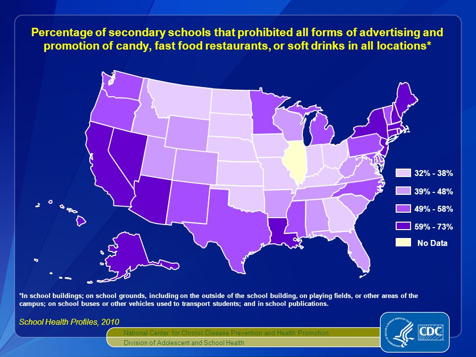 National Center for Chronic Disease Prevention and Health Promotion Division of Adolescent and School Health No Data 32% - 38% 39% - 48% 49% - 58% 59% - 73% Percentage of secondary schools that prohibited all forms of advertising and promotion of candy, fast food restaurants, or soft drinks in all locations* *In school buildings; on school grounds, including on the outside of the school building, on playing fields, or other areas of the campus; on school buses or other vehicles used to transport students; and in school publications.