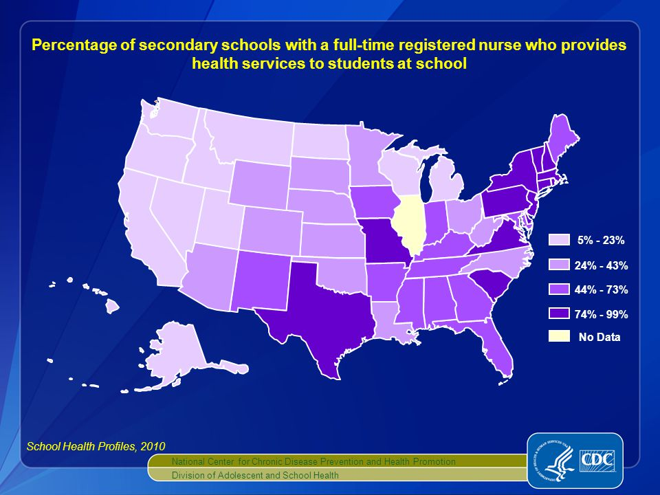 National Center for Chronic Disease Prevention and Health Promotion Division of Adolescent and School Health No Data 5% - 23% 24% - 43% 44% - 73% 74% - 99% Percentage of secondary schools with a full-time registered nurse who provides health services to students at school School Health Profiles, 2010