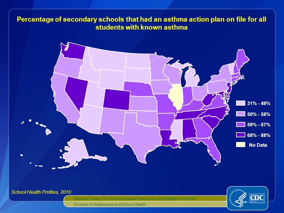 National Center for Chronic Disease Prevention and Health Promotion Division of Adolescent and School Health No Data 31% - 49% 50% - 58% 59% - 67% 68% - 88% Percentage of secondary schools that had an asthma action plan on file for all students with known asthma School Health Profiles, 2010