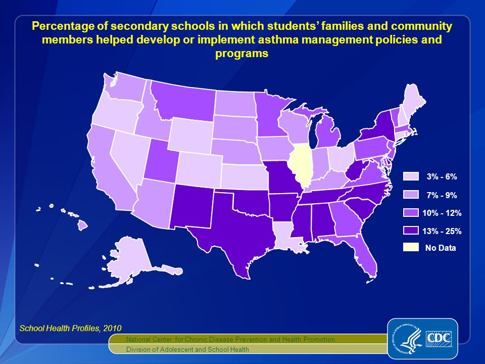 National Center for Chronic Disease Prevention and Health Promotion Division of Adolescent and School Health No Data 3% - 6% 7% - 9% 10% - 12% 13% - 25% Percentage of secondary schools in which students' families and community members helped develop or implement asthma management policies and programs School Health Profiles, 2010