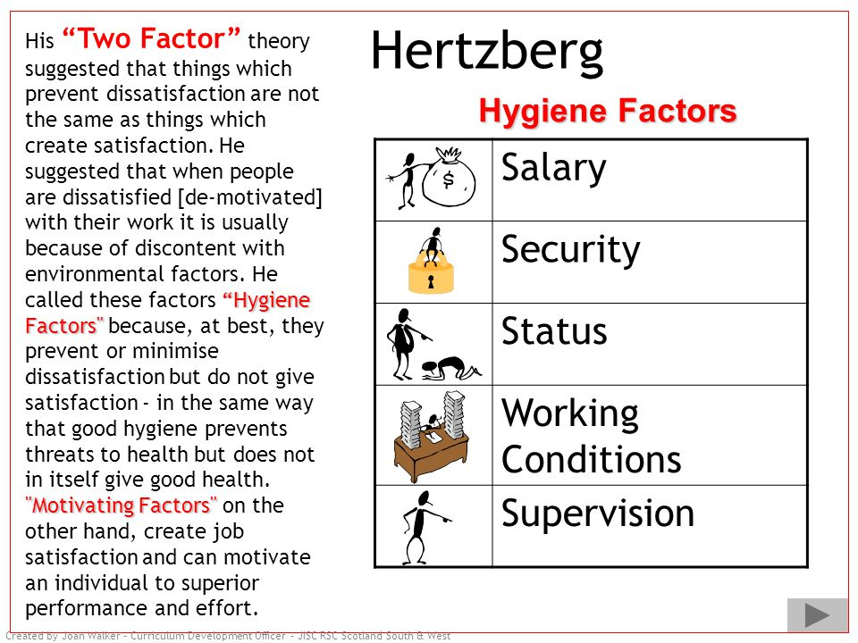 Created by Joan Walker – Curriculum Development Officer – JISC RSC Scotland South & West Hertzberg Hygiene Factors Motivating Factors His Two Factor theory suggested that things which prevent dissatisfaction are not the same as things which create satisfaction.
