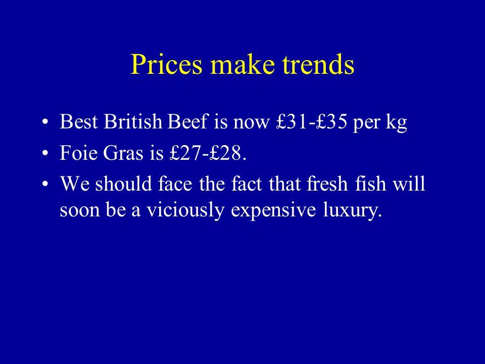 Prices make trends Best British Beef is now £31-£35 per kg Foie Gras is £27-£28.
