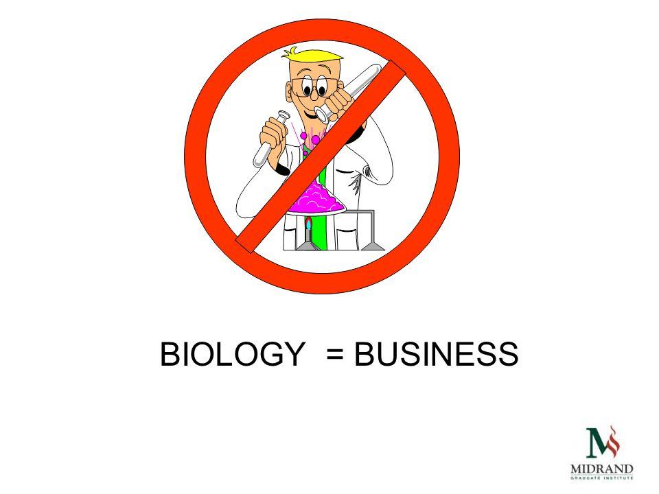 BIOLOGY = BUSINESS