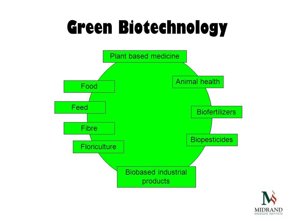 Scientific Principles Biology Chemistry Physics Maths Quantitative techniques Science Skills Physiology Molecular biology Microbiology Botany Pharmacology Biotechnology