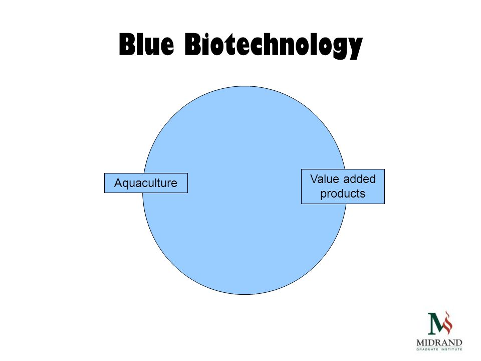 Blue Biotechnology Aquaculture Value added products