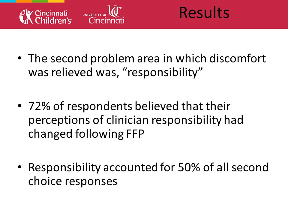 Results The second problem area in which discomfort was relieved was, responsibility 72% of respondents believed that their perceptions of clinician responsibility had changed following FFP Responsibility accounted for 50% of all second choice responses