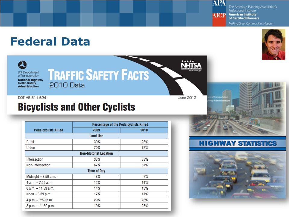 Federal Data