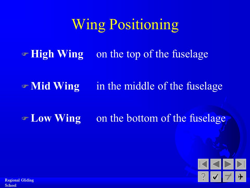 Regional Gliding School A B C D Chords Struts Spars Let s try a few review questions on Theory of Flight: Question #1 - What structure extend out from the fuselage to the mid section of the wing.