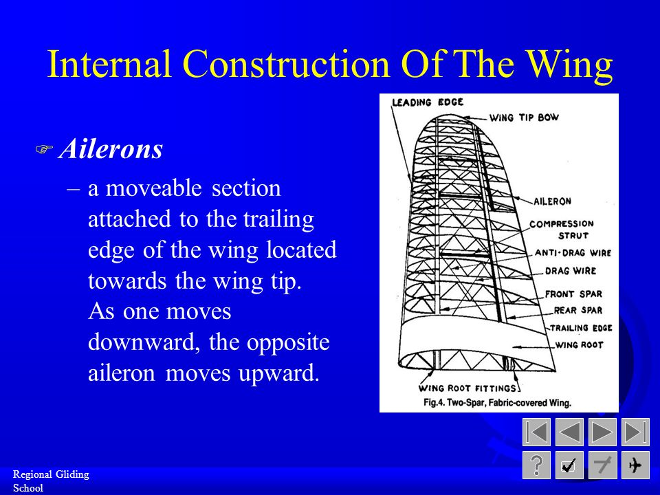 Regional Gliding School A B C D Spars Ribs Anti-drag wires Let s try a few review questions on Theory of Flight: Question #2 - What is the main member of the wing that runs from wing tip to wing root.
