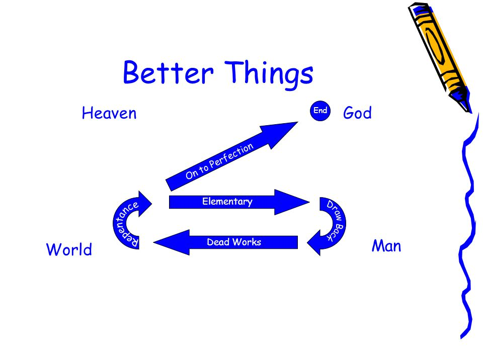 Dead Works Heaven World God Man End Better Things On to Perfection Elementary