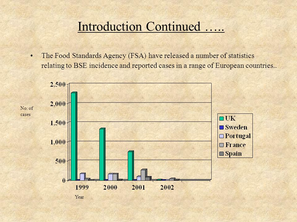 Introduction Continued ….. The Food Standards Agency (FSA) have released a number of statistics relating to BSE incidence and reported cases in a rang