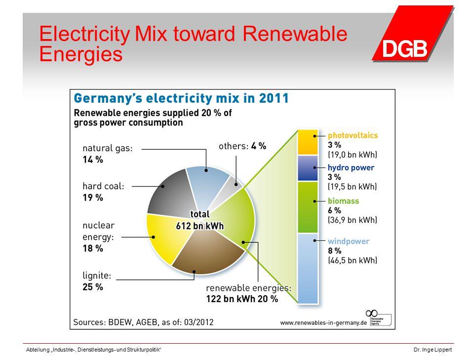 """Abteilung """"Industrie-, Dienstleistungs- und Strukturpolitik""""Dr. Inge Lippert Electricity Mix toward Renewable Energies"""