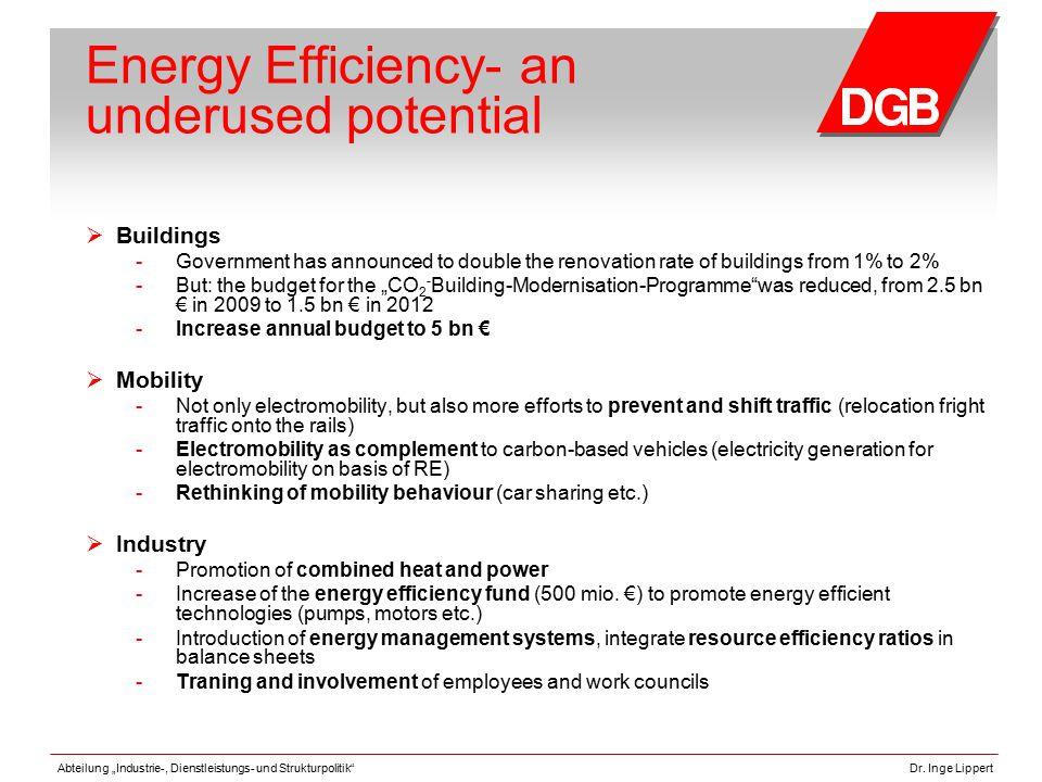 "Abteilung ""Industrie-, Dienstleistungs- und Strukturpolitik""Dr. Inge Lippert Energy Efficiency- an underused potential  Buildings - Government has an"
