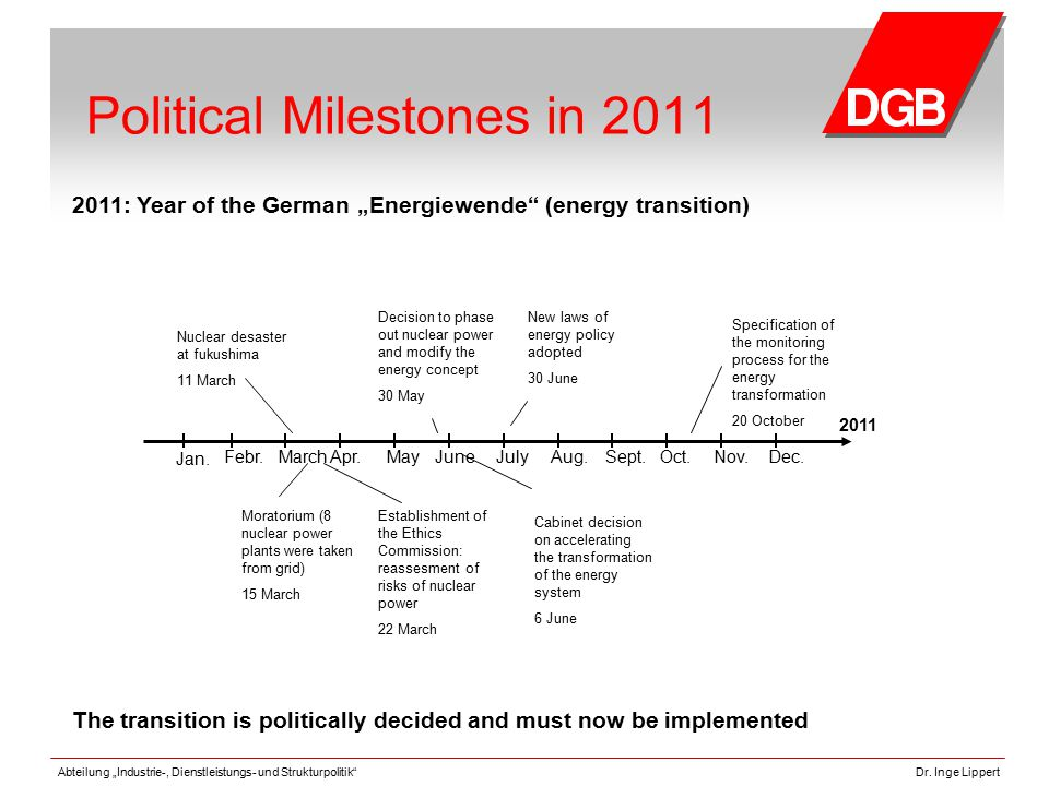 """Abteilung """"Industrie-, Dienstleistungs- und Strukturpolitik""""Dr. Inge Lippert Political Milestones in 2011 Jan. Febr.MarchApr.MayJuneJulyAug.Sept.Oct.N"""