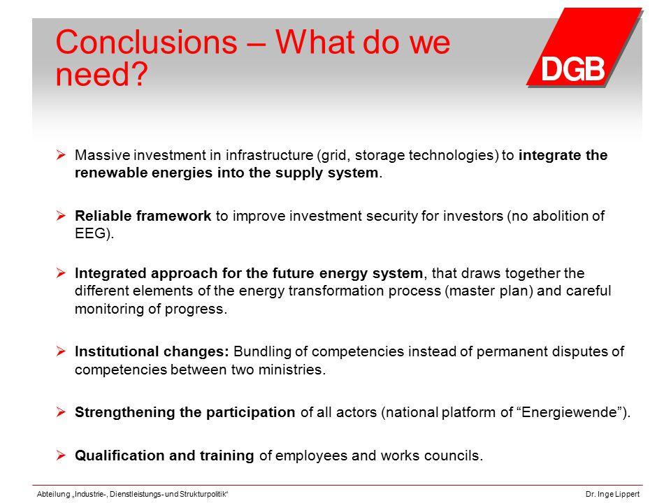 """Abteilung """"Industrie-, Dienstleistungs- und Strukturpolitik""""Dr. Inge Lippert Conclusions – What do we need?  Massive investment in infrastructure (gr"""