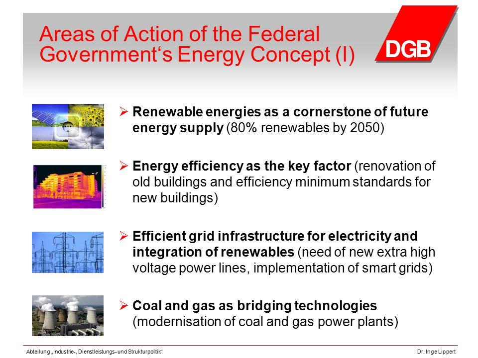 "Abteilung ""Industrie-, Dienstleistungs- und Strukturpolitik""Dr. Inge Lippert Areas of Action of the Federal Government's Energy Concept (I)  Renewabl"