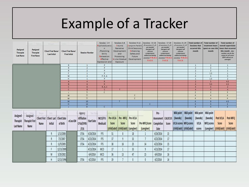 Example of a Tracker