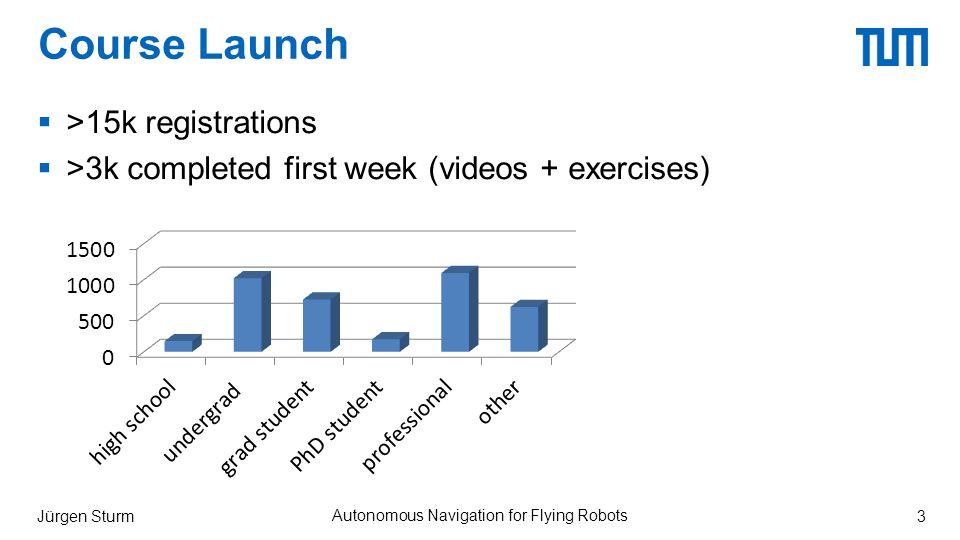 Jürgen Sturm Autonomous Navigation for Flying Robots 4