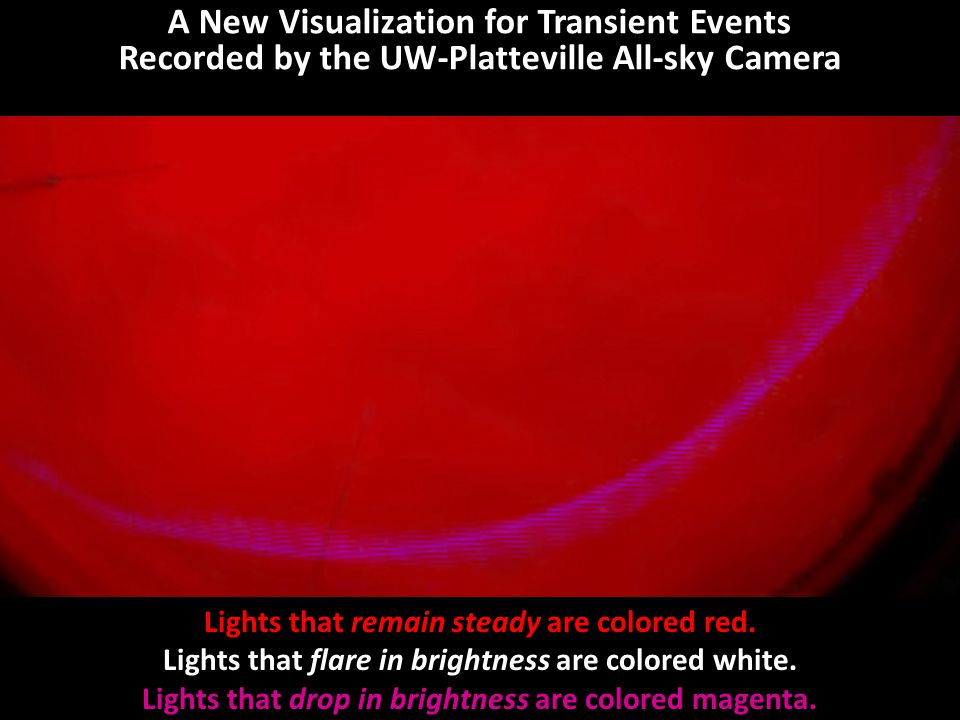 Lights that remain steady are colored red. Lights that flare in brightness are colored white.