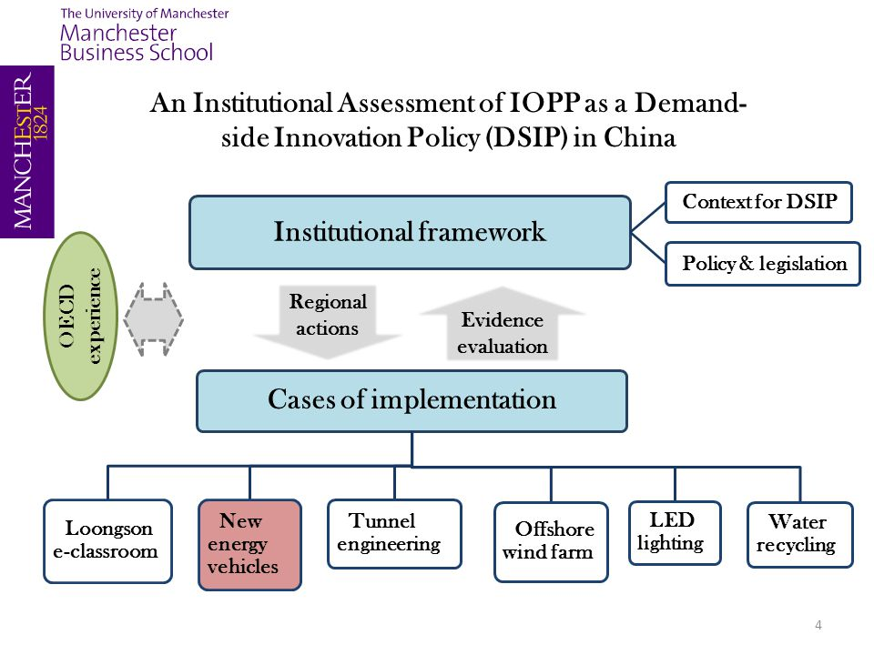 4 An Institutional Assessment of IOPP as a Demand- side Innovation Policy (DSIP) in China Institutional framework Context for DSIP Policy & legislation Cases of implementation Loongson e-classroom New energy vehicles Tunnel engineering Offshore wind farm LED lighting Water recycling Regional actions Evidence evaluation OECD experience