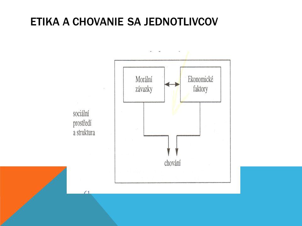 ETIKA A CHOVANIE SA JEDNOTLIVCOV