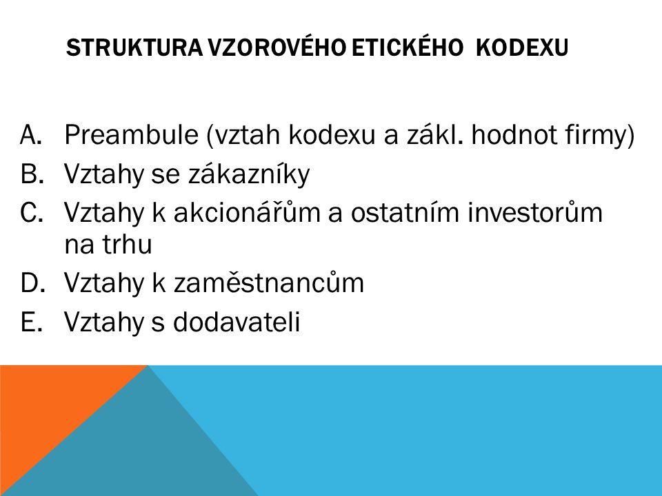 STRUKTURA VZOROVÉHO ETICKÉHO KODEXU A.Preambule (vztah kodexu a zákl. hodnot firmy) B.Vztahy se zákazníky C.Vztahy k akcionářům a ostatním investorům