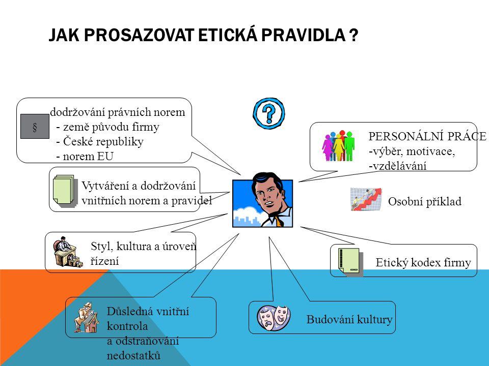 JAK PROSAZOVAT ETICKÁ PRAVIDLA ? dodržování právních norem - země původu firmy - České republiky - norem EU Vytváření a dodržování vnitřních norem a p