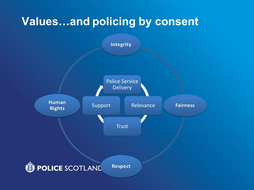 Values…and policing by consent