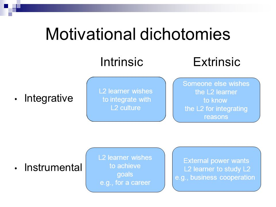 Motivational dichotomies Intrinsic Extrinsic Integrative Instrumental L2 learner wishes to integrate with L2 culture L2 learner wishes to integrate wi