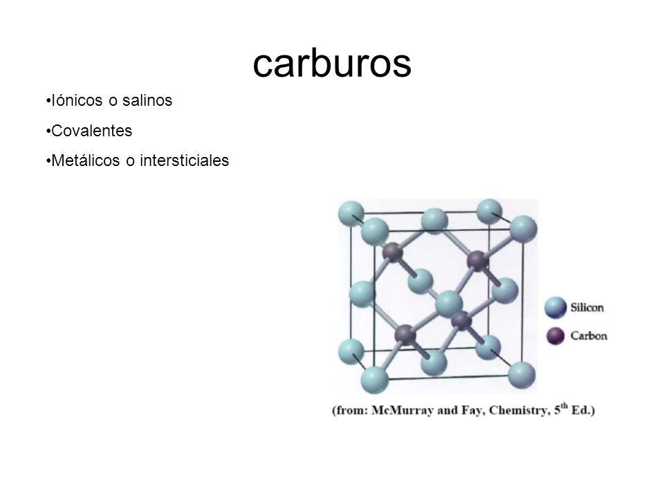carburos Iónicos o salinos Covalentes Metálicos o intersticiales