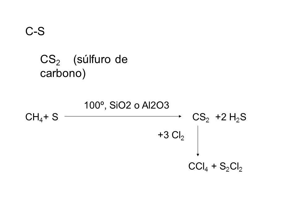 CH 4 + S CS 2 +2 H 2 S +3 Cl 2 CCl 4 + S 2 Cl 2 C-S CS 2 (súlfuro de carbono) 100º, SiO2 o Al2O3