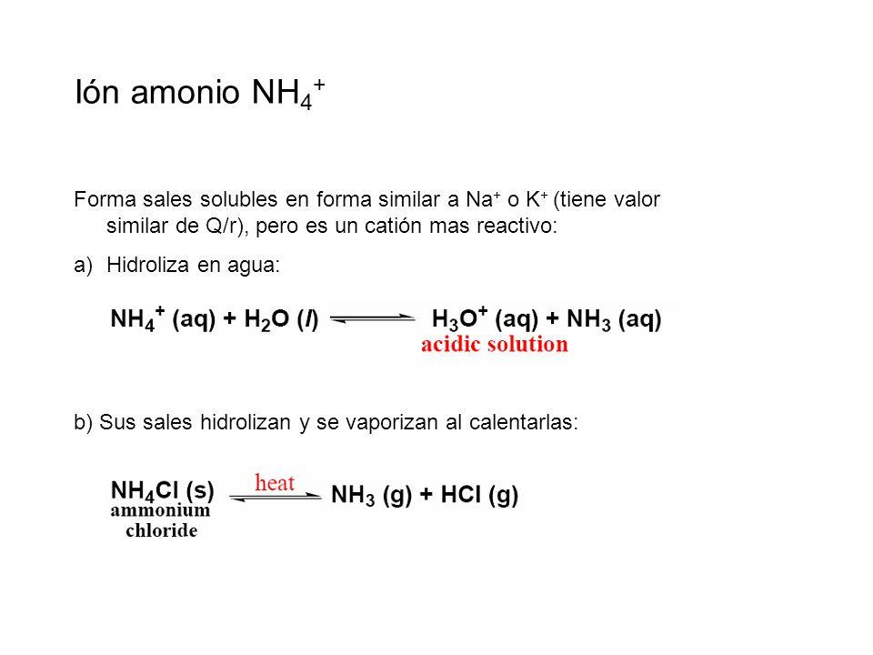 Ión amonio NH 4 + Forma sales solubles en forma similar a Na + o K + (tiene valor similar de Q/r), pero es un catión mas reactivo: a)Hidroliza en agua: b) Sus sales hidrolizan y se vaporizan al calentarlas: