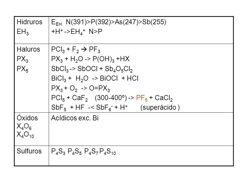 Hidruros EH 3 E EH N(391)>P(392)>As(247)>Sb(255) +H + ->EH 4 + N>P Haluros PX 3 PX 5 PCl 3 + F 2  PF 3 PX 3 + H 2 O -> P(OH) 3 +HX SbCl 3 -> SbOCl + Sb 4 O 5 Cl 2 BiCl 3 + H 2 O -> BiOCl + HCl PX 3 + O 2 -> O=PX 3 PCl 5 + CaF 2 (300-400º) -> PF 5 + CaCl 2 SbF 5 + HF -< SbF 6 - + H + (superácido ) Óxidos X 4 O 6 X 4 O 10 Acídicos exc.