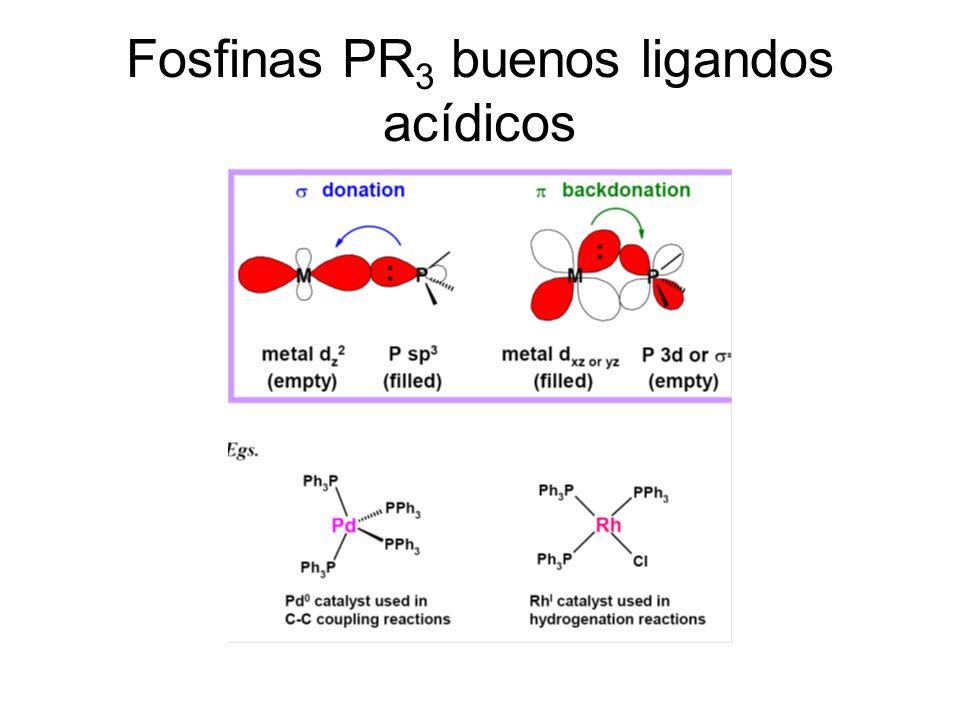 Fosfinas PR 3 buenos ligandos acídicos