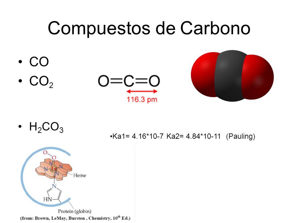 Compuestos de Carbono CO CO 2 H 2 CO 3 Ka1= 4.16*10-7 Ka2= 4.84*10-11 (Pauling)