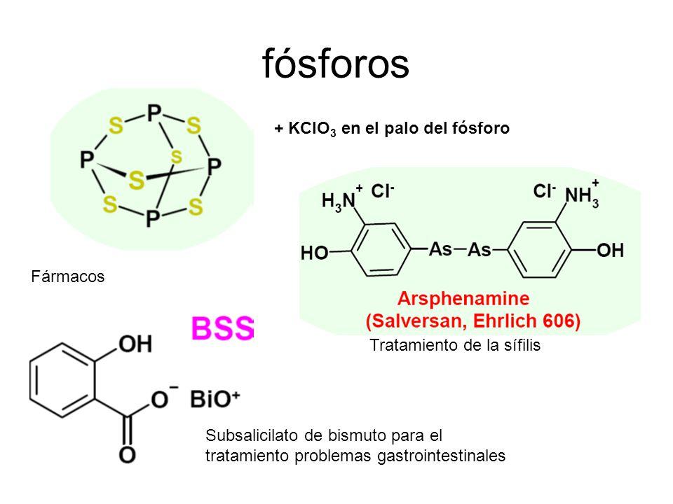 fósforos + KClO 3 en el palo del fósforo Fármacos Subsalicilato de bismuto para el tratamiento problemas gastrointestinales Tratamiento de la sífilis