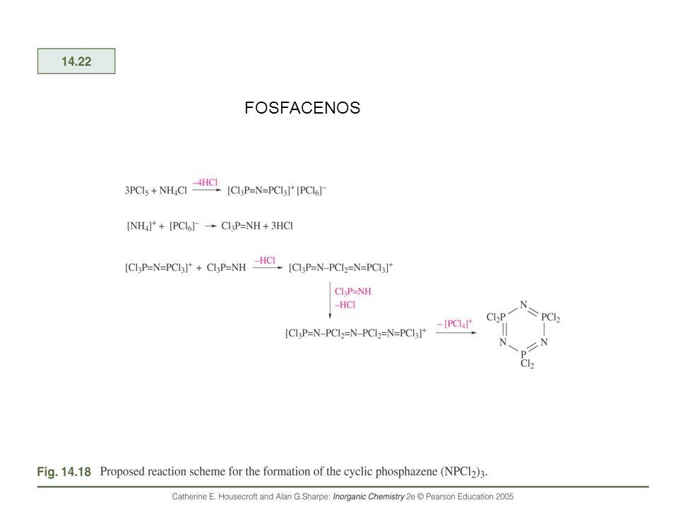 FOSFACENOS