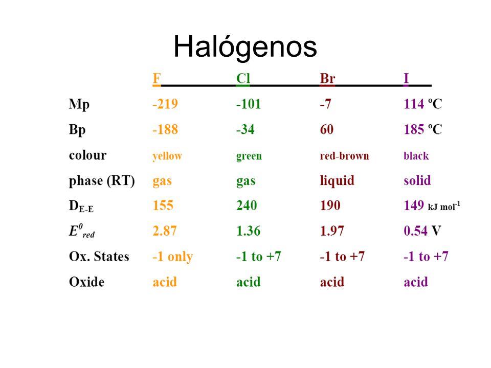 Halógenos