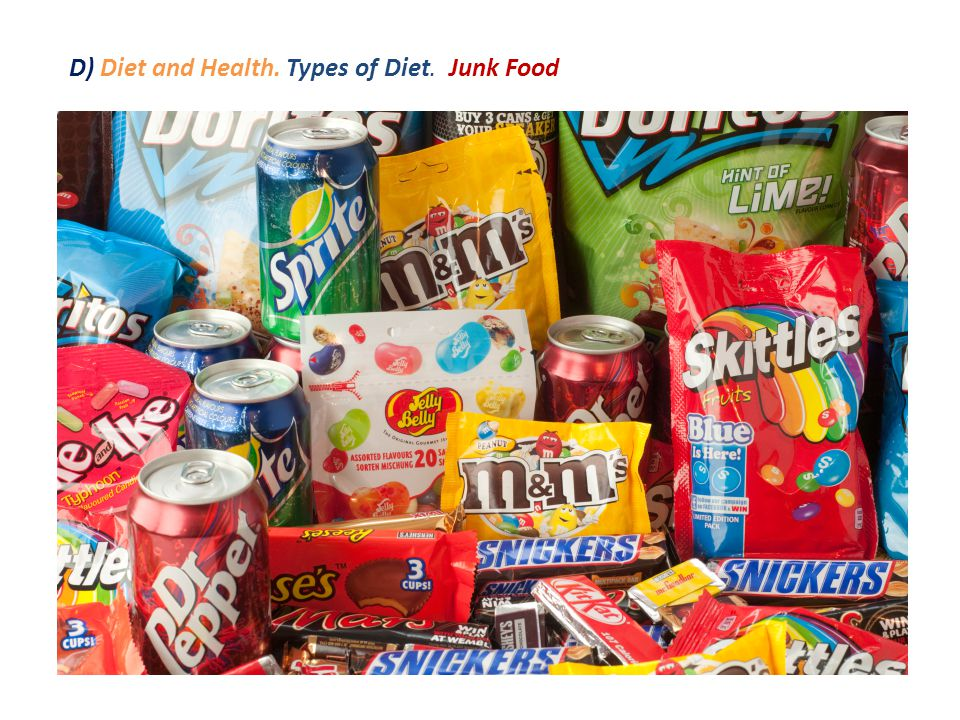 D) Diet and Health. Types of Diet. Junk Food