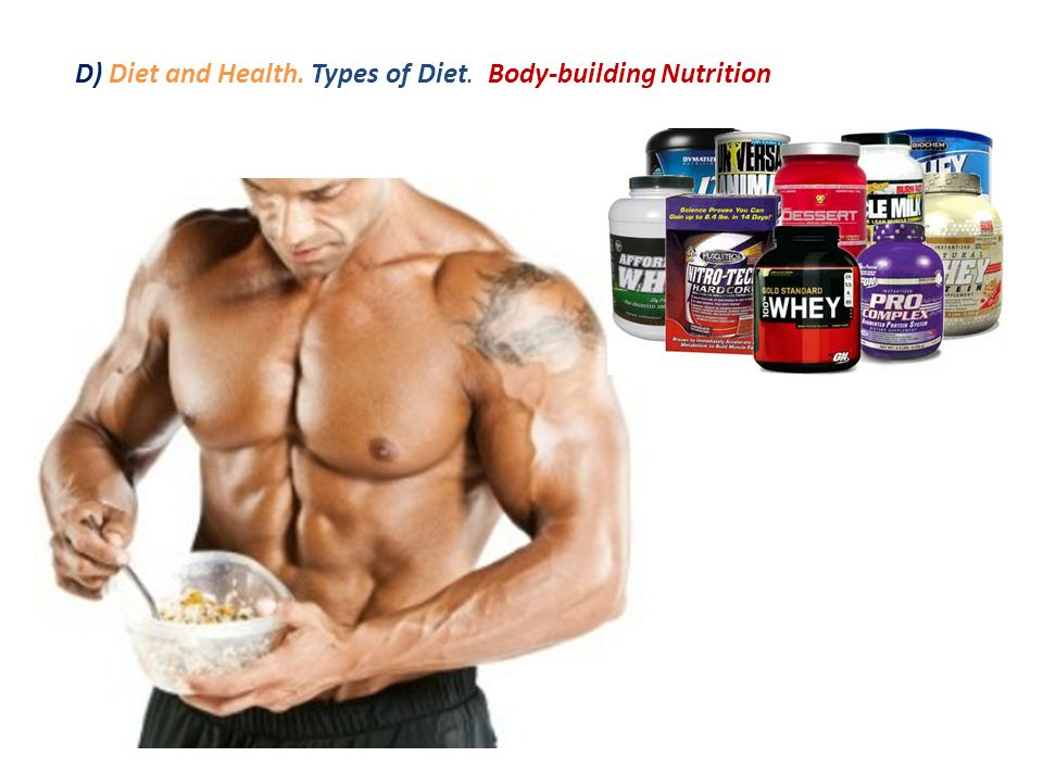 D) Diet and Health. Types of Diet. Body-building Nutrition