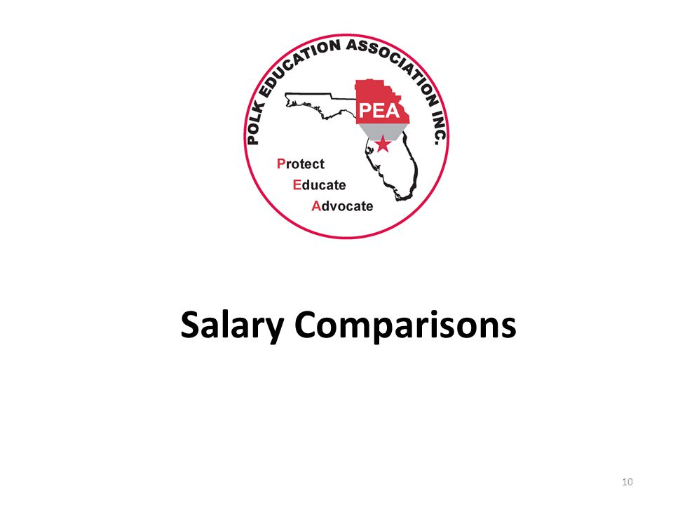 Salary Comparisons 10