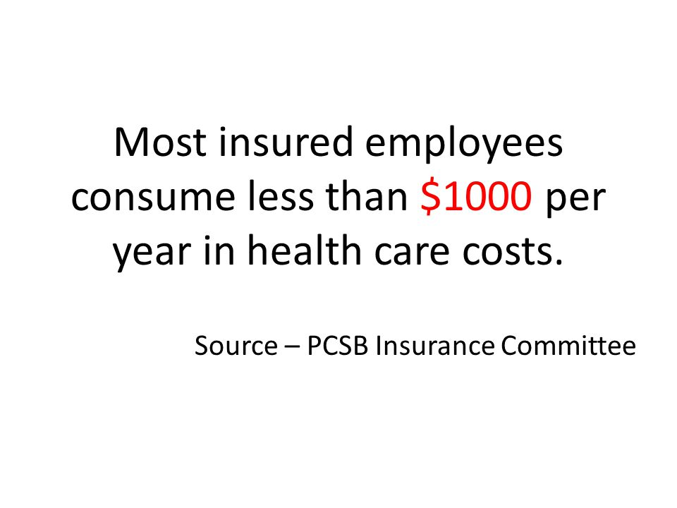 Most insured employees consume less than $1000 per year in health care costs. Source – PCSB Insurance Committee