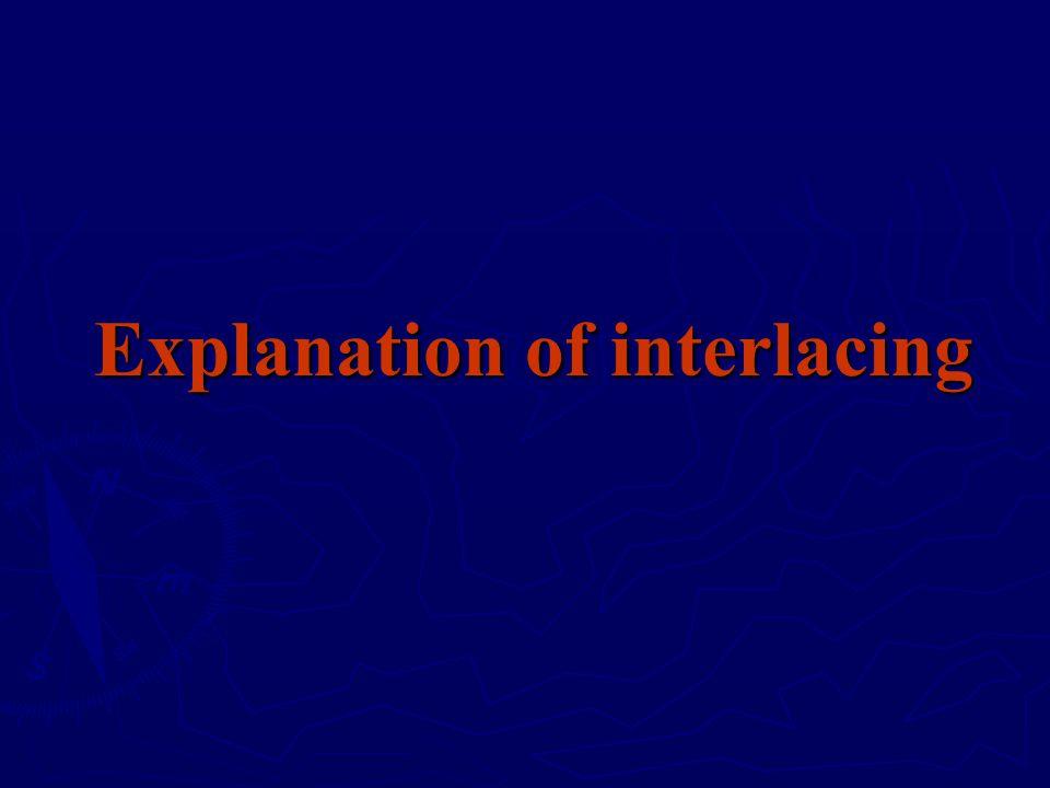 Explanation of interlacing