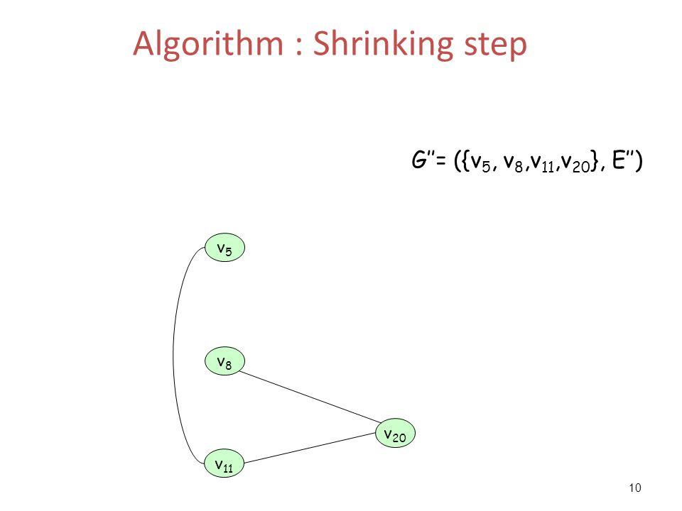 10 Algorithm : Shrinking step v5v5 v8v8 v 11 v 20 G''= ({v 5, v 8,v 11,v 20 }, E'')