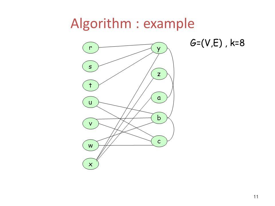 11 Algorithm : example a z y t u x c b w r v s G=(V,E), k=8