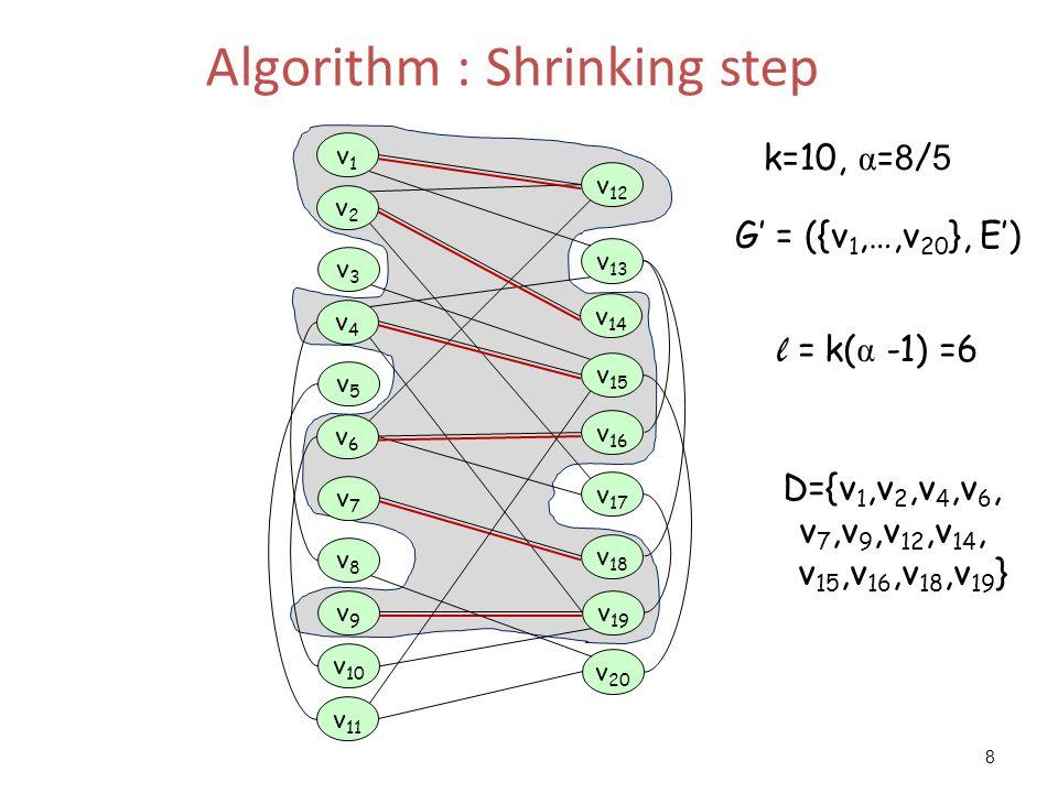 8 Algorithm : Shrinking step v 17 v 14 v 13 v 19 v2v2 v4v4 v 12 v 18 v6v6 v3v3 v5v5 v7v7 v1v1 v8v8 v9v9 v 11 v 10 v 16 v 15 v 20 l = k( α -1) =6 D={v 1,v 2,v 4,v 6, v 7,v 9,v 12,v 14, v 15,v 16,v 18,v 19 } G' = ({v 1,…,v 20 }, E') k=10, α =8/5