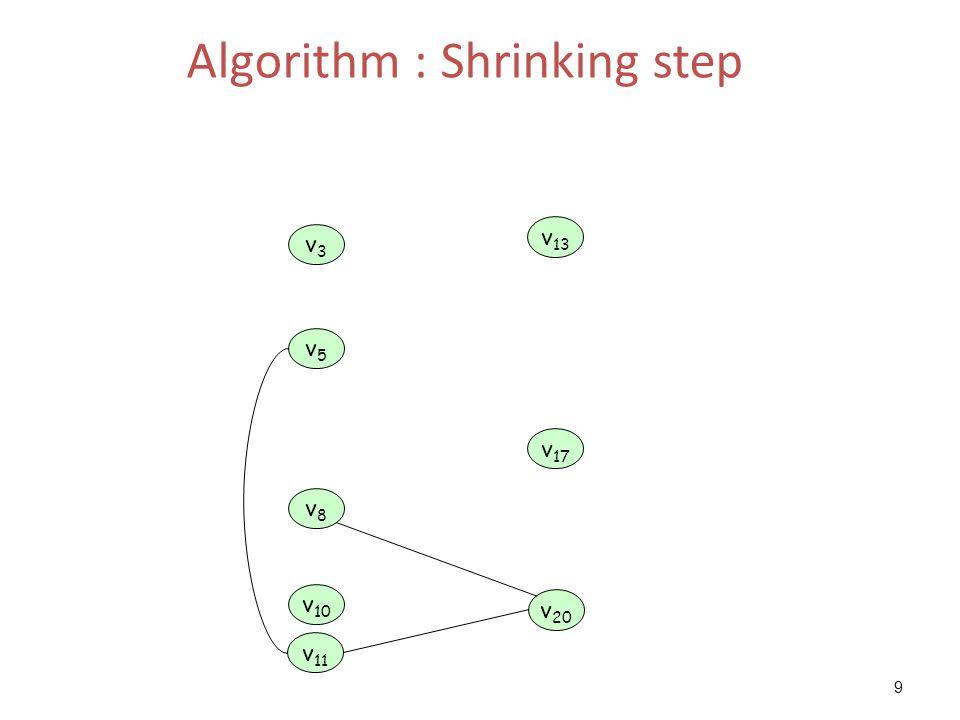 9 Algorithm : Shrinking step v 17 v 13 v3v3 v5v5 v8v8 v 11 v 10 v 20